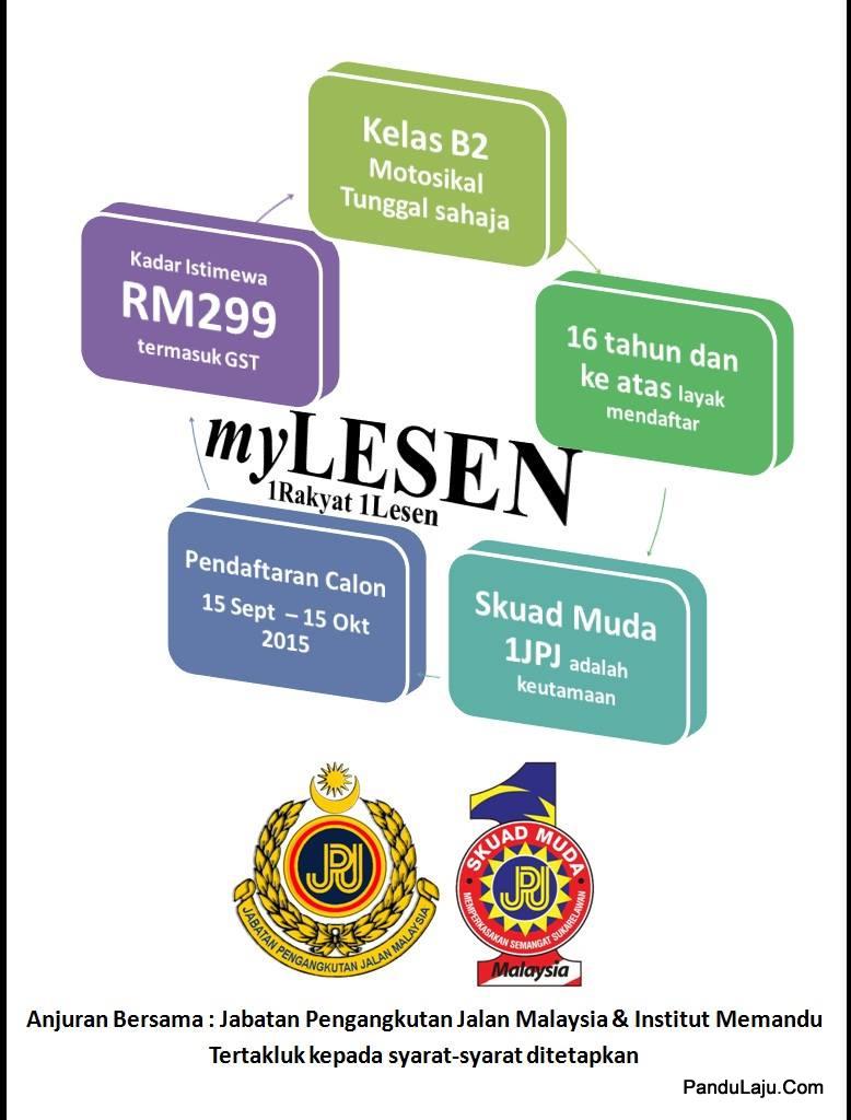 Senarai Sekolah Memandu Tawarkan Lesen Motosikal Pada Harga Rm299 Menerusi Program Mylesen