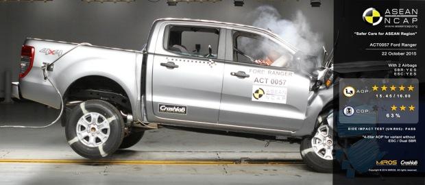 Ford-Ranger-Asean-NCAP-Pandulajudotcom-01